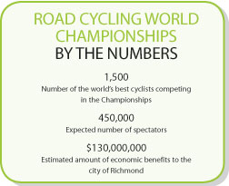 Road Cycling World Championships By the Numbers