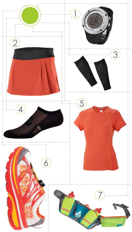 WomensRunningApparel