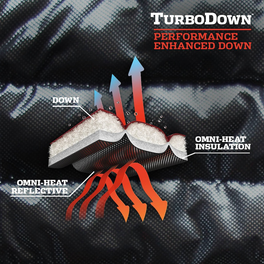 turbodown-graphic