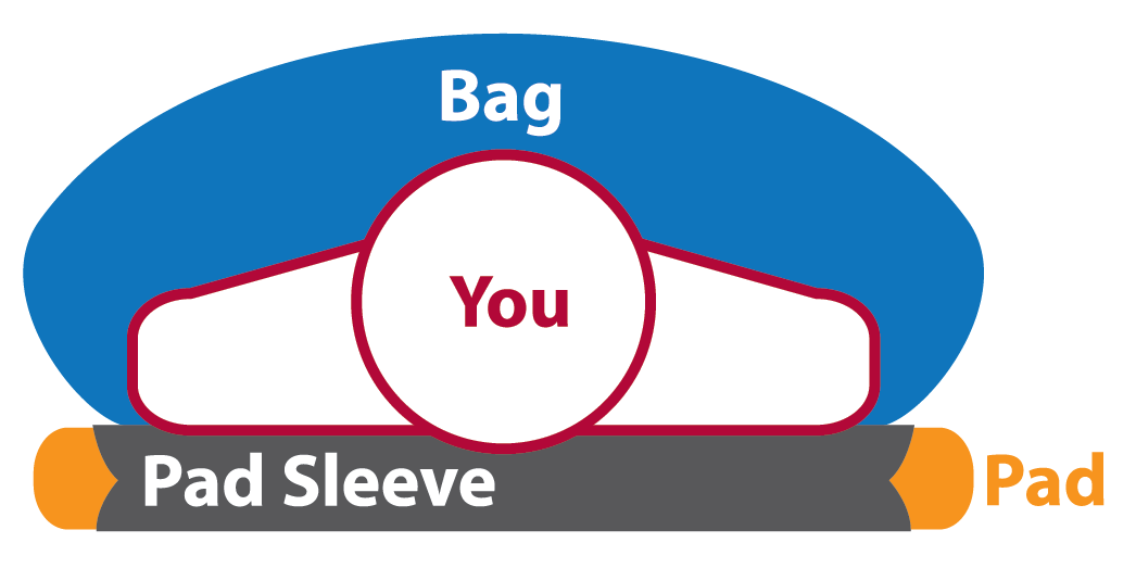 Bag-Pad-You