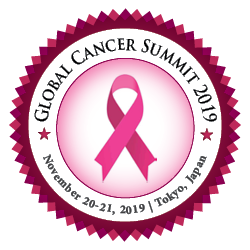 20th Global Cancer Summit